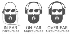 Clases de auriculares In-ear Intraurales, On-Ear Supraurales, Over-Ear Circumaurales